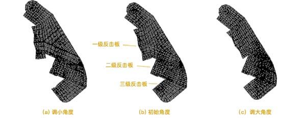 昆明碎石机工程师对反击板的角度设置不同的角度