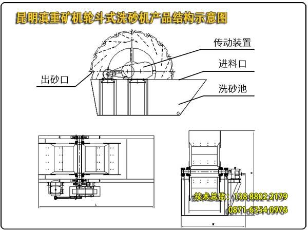 轮式洗砂机的结构示意图